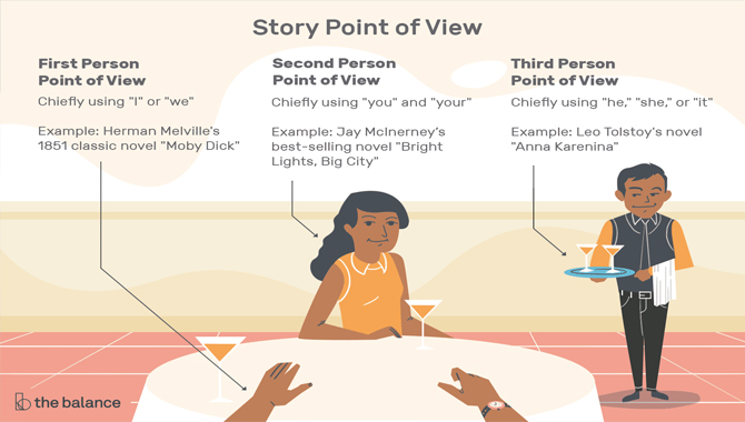 Differentiate the point of view